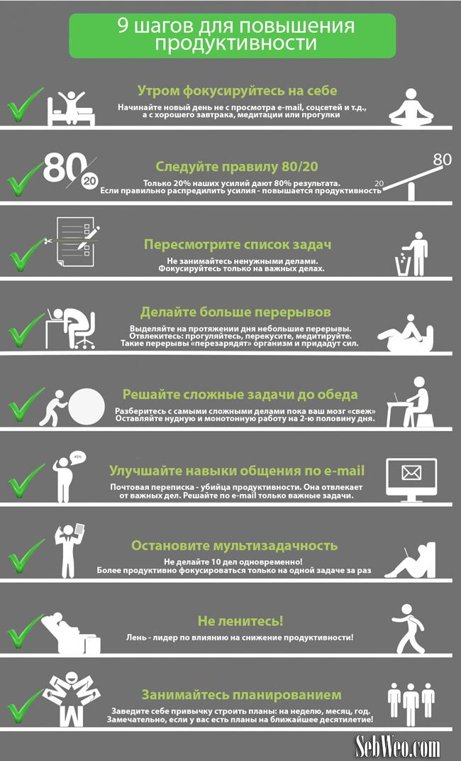 9-shagov-dlya-productivnisti