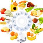 5 секретів максимальної віддачі від вітамінів та добавок