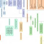 Понимание логики дизайна для Magento