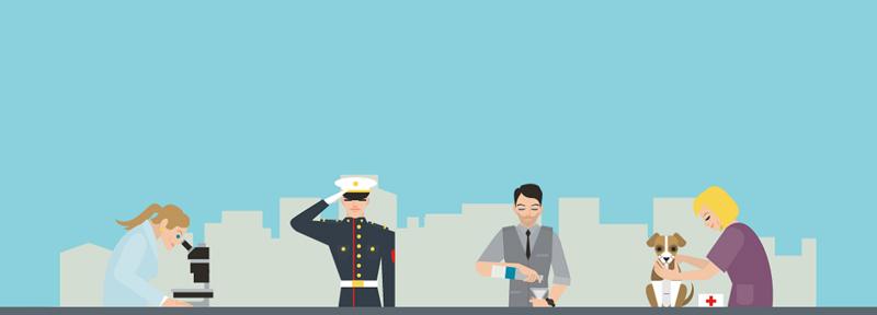Як вибрати професію під свій тип характеру