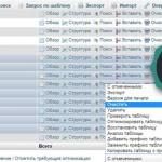Оптимизация базы данных для Мадженто