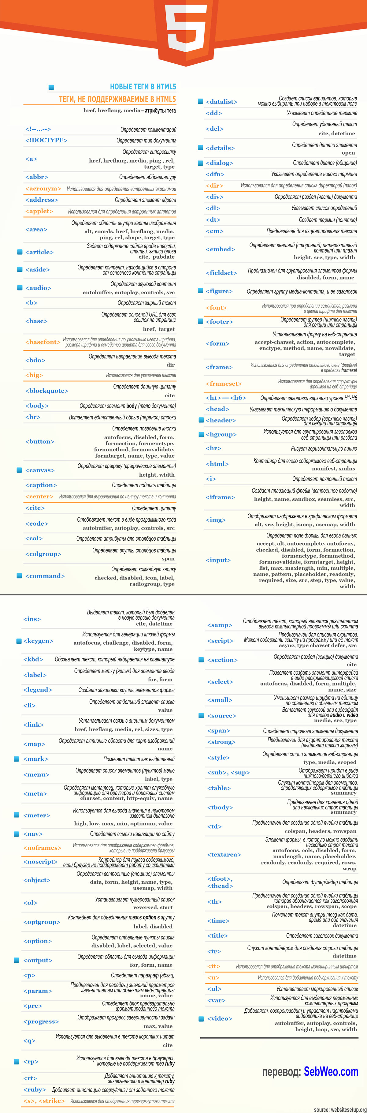 html5 cheat sheet pdf 2015