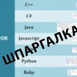 Небольшая шпаргалка по синтаксису основных языков программирования