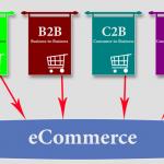 Класифікація сучасних інтернет-магазинів в електронній комерції