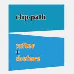 Скошенные края блоков с помощью CSS-масок и трансформаций