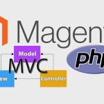 Magento для PHP MVC разработчиков – Конфигурация системы по умолчанию (ч.11/11)
