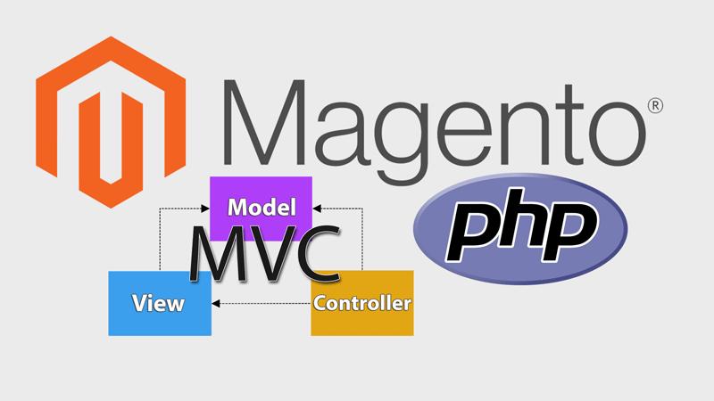 Magento для PHP MVC розробників – розбір Контролера (ч.2/11)