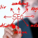 15 головних міфів про SEO-оптимізацію сайту
