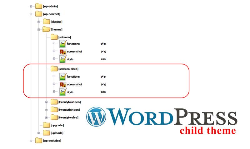 Як створити дочірню тему у WordPress