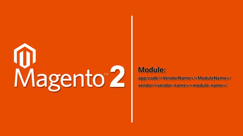 Огляд дефолтної структури папок в модулі Magento 2